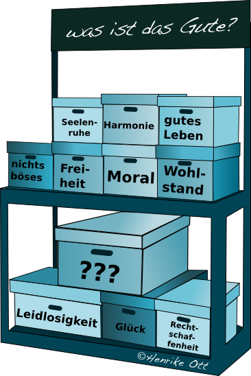 Was ist das Gute? -- what is the good?